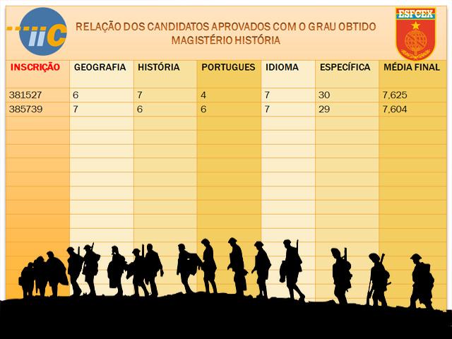 Mgisterio Historia