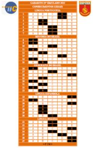 Gabarito 0.25 SIMULADO CONHECIMENTOS GERAIS ESFCEX 2015