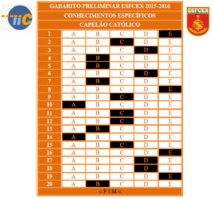 Gabarito Preliminar EsFCEx 2015-2016 - Capelão Católico