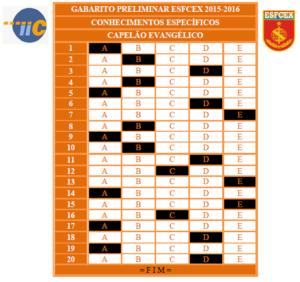 Gabarito Preliminar EsFCEx 2015-2016 - Capelão Evangélico