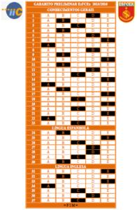 Gabarito Preliminar EsFCEx 2015-2016 - Conhecimentos Gerais