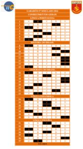 Gabarito 0.5 SIMULADO CONHECIMENTOS GERAIS ESFCEX 2015