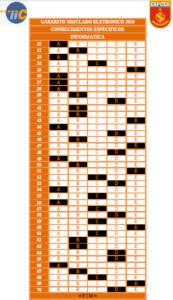 2. Simuladão Surpresa - Informática - Gabarito