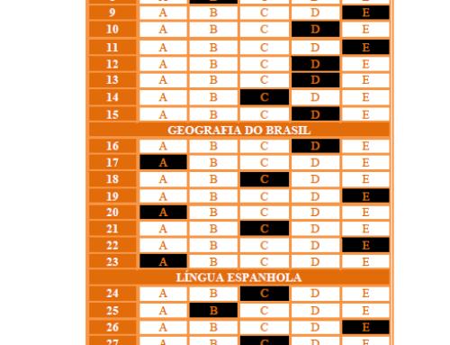 14º Simulado 2018 – Gabarito – EsFCEx