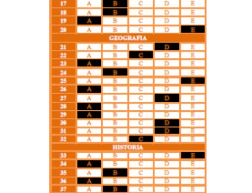 4º Simulado Geral – 2º Dia – 2019 – Gabarito EsPCEx