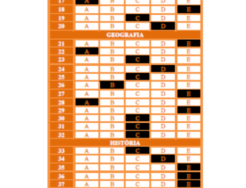 5º Simulado Geral – 2º Dia – 2019 – Gabarito EsPCEx