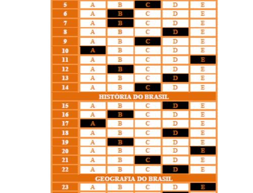 22º Simulado 2019 – Gabarito – EsFCEx