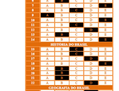 20º Simulado 2020 – Gabarito – EsFCEx