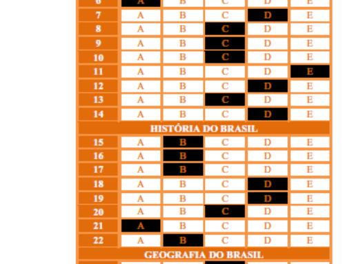 21º Simulado 2020 – Gabarito – EsFCEx