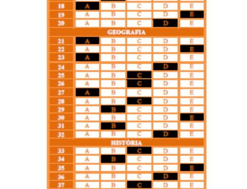 9º Simulado Geral – 2º Dia – 2020 – Gabarito EsPCEx