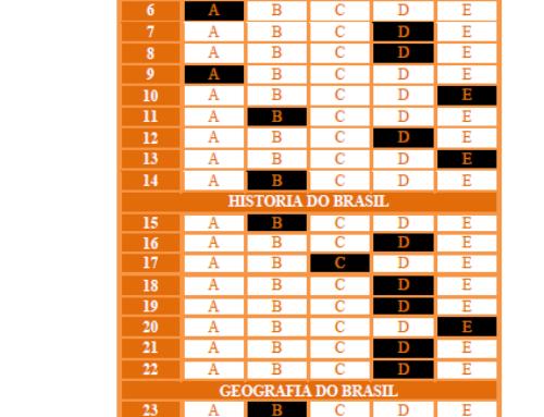 25º Simulado 2020 – Gabarito – EsFCEx