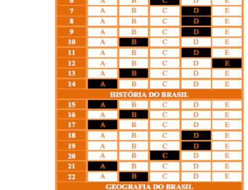 29º Simulado 2020 – Gabarito – EsFCEx
