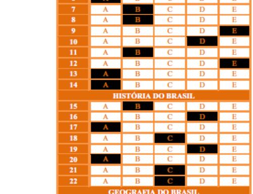 30º Simulado 2020 – Gabarito – EsFCEx