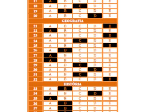 5º Simulado Geral – 2º Dia – 2021 – Gabarito EsPCEx