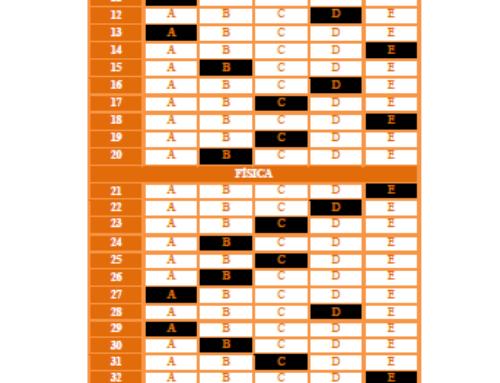 6º Simulado Geral – 1º Dia – 2021 – Gabarito EsPCEx