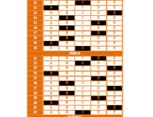 9º Simulado Geral – 1º Dia – 2021 – Gabarito EsPCEx