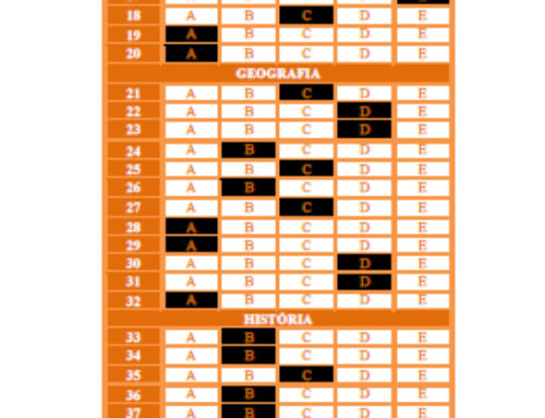 9º Simulado Geral – 2º Dia – 2021 – Gabarito EsPCEx