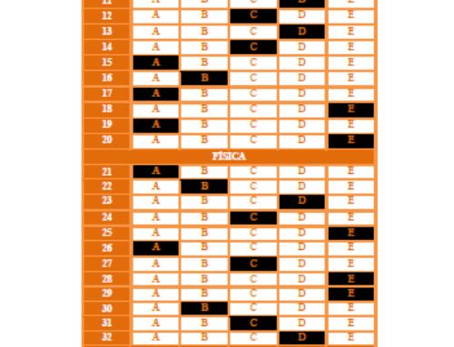 11º Simulado Geral – 1º Dia – 2021 – Gabarito EsPCEx