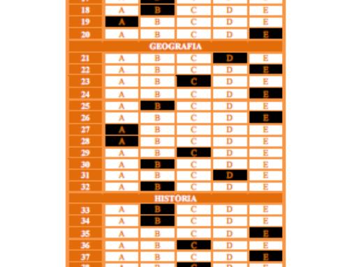 11º Simulado Geral – 2º Dia – 2021 – Gabarito EsPCEx
