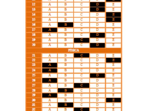 12º Simulado Geral – 1º Dia – 2021 – Gabarito EsPCEx