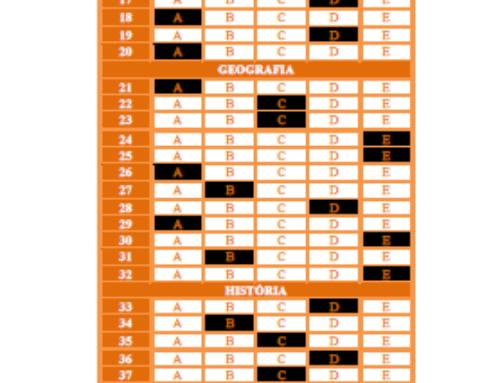 12º Simulado Geral – 2º Dia – 2021 – Gabarito EsPCEx
