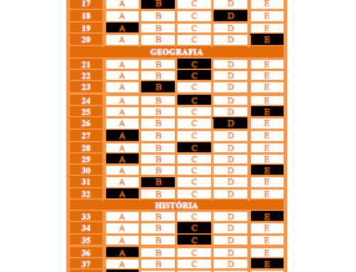 15º Simulado Geral – 2º Dia – 2021 – Gabarito EsPCEx